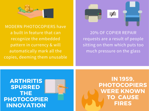 Facts about Photocopier Machines